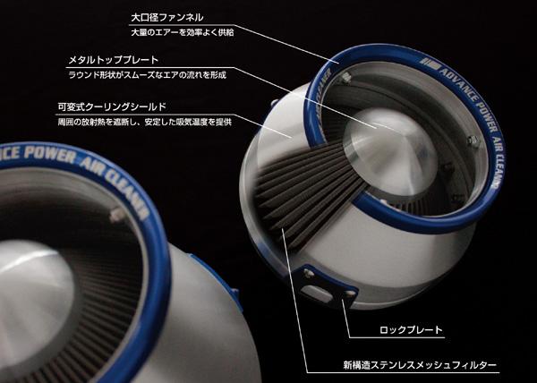 画像1: LEMS ISF用エアクリーナー交換用フィルター